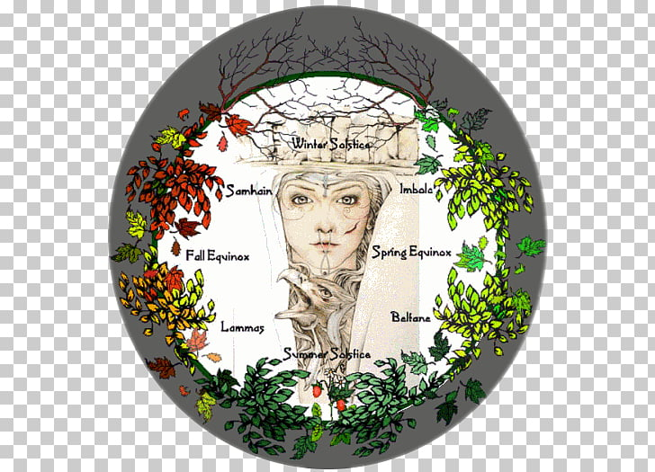 Book of Shadows Wheel of the Year Wicca Beltane Modern
