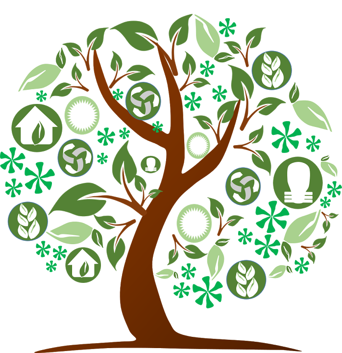 Environment clipart sustainable. World day cliparts free