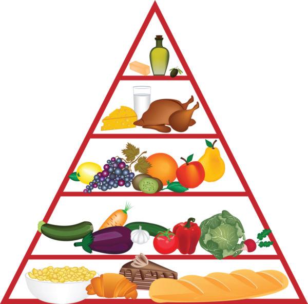 food clipart free pyramid