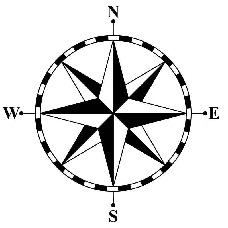 This best compass.
