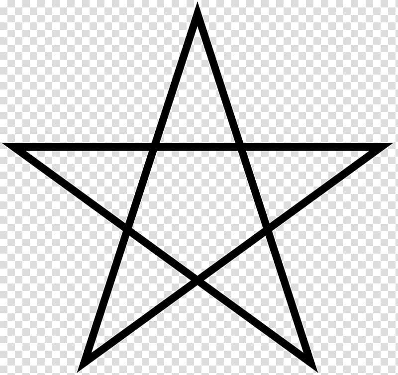 Pentagram Wicca Pentacle Symbol Paganism, religious pattern