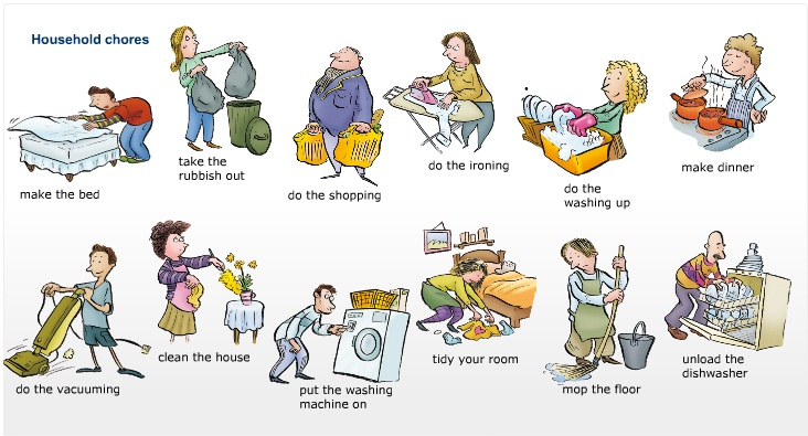 Free Chores, Download Free Clip Art, Free Clip Art on