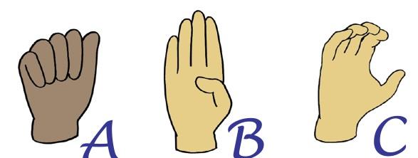 sign language clipart abc