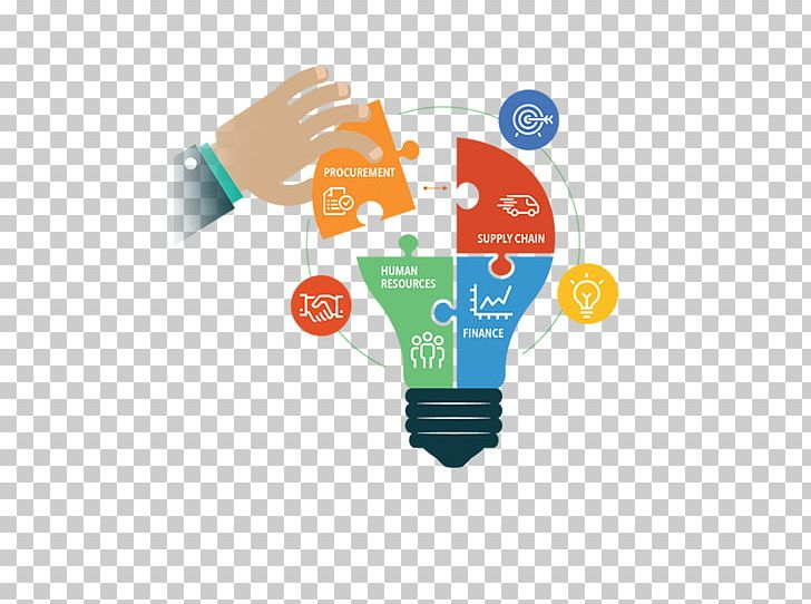 Enterprise resource planning.