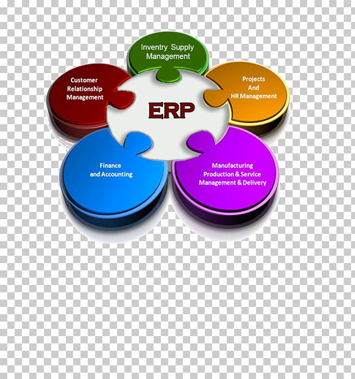 Enterprise resource planning.