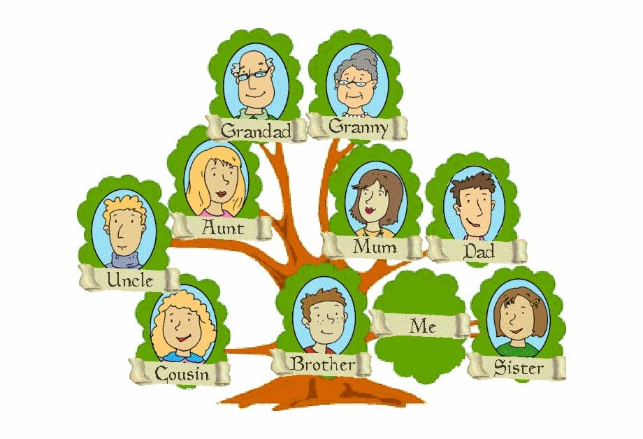 Family tree members.